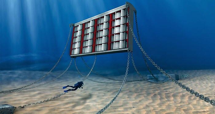 Energia Renovable Corrientes Submarinas