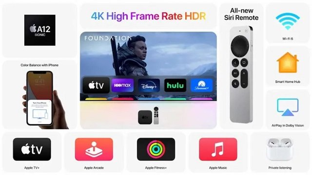 Apple TV 4K y sus características